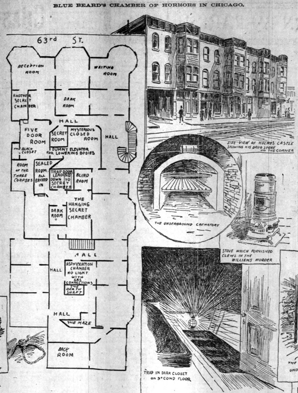H.H. Holmes' Murder Castle | The Witching Hour